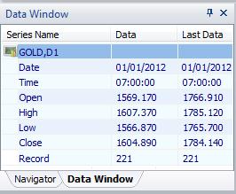 DataWindow